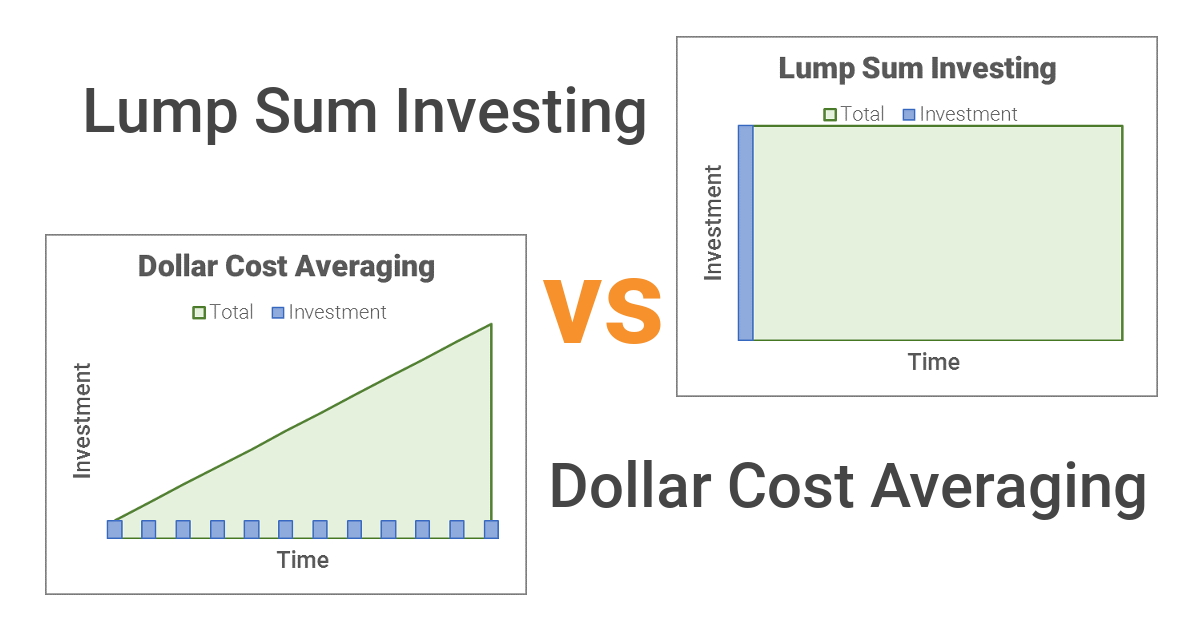 lump sum investing vs dollar cost averaging